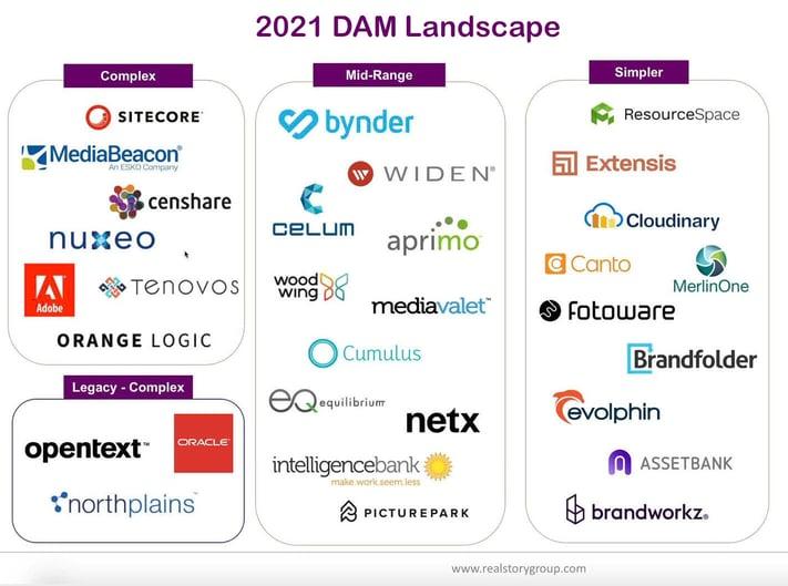 DAM 2021