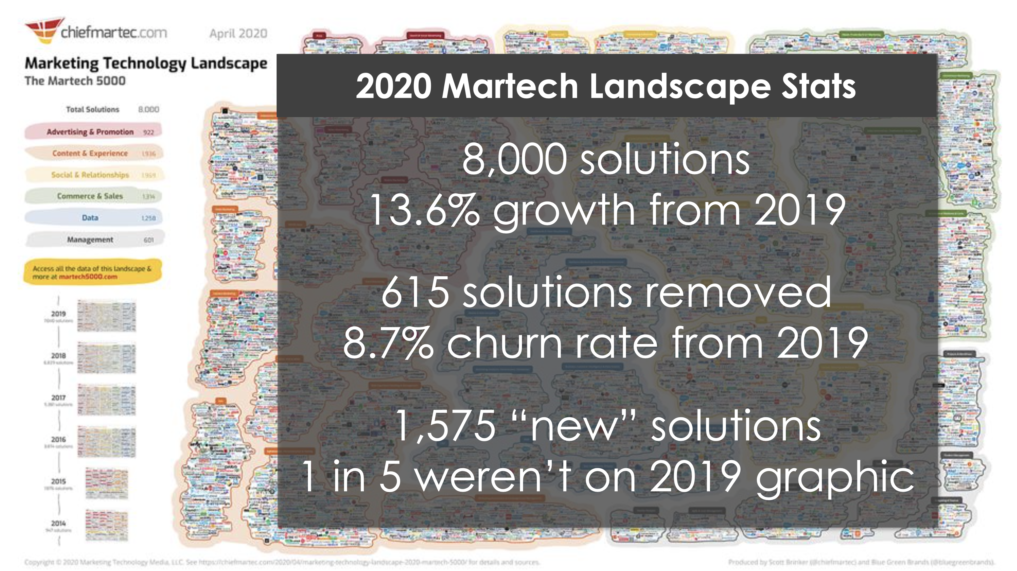 Marketing_Landscape_2020